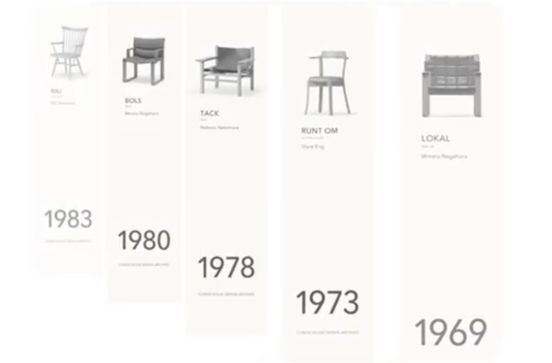 Is the furniture industry following the same fate?